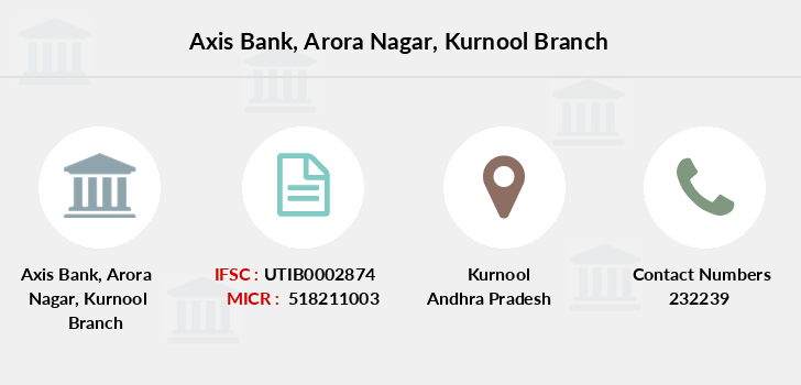 Axis-bank Arora-nagar-kurnool branch