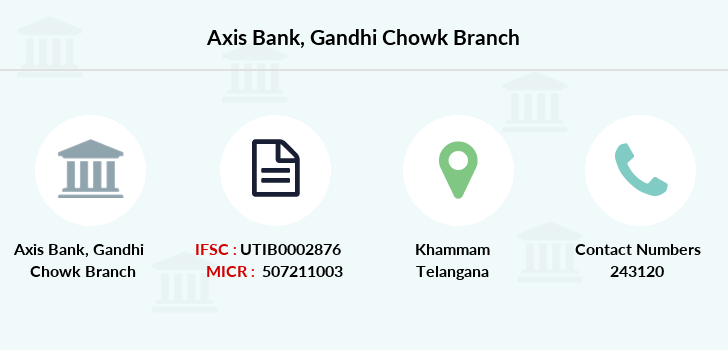 Axis-bank Gandhi-chowk branch