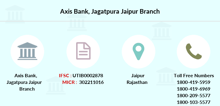 Axis-bank Jagatpura-jaipur branch