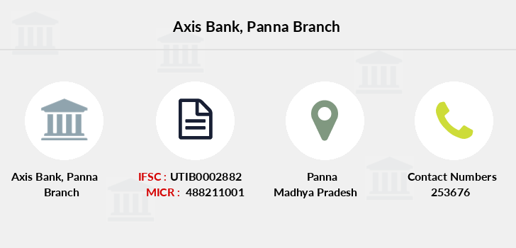 Axis-bank Panna branch