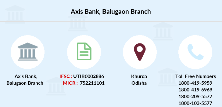 Axis-bank Balugaon branch