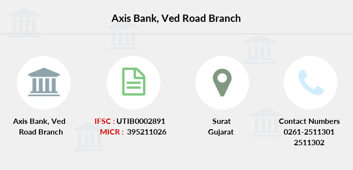 Axis-bank Ved-road branch