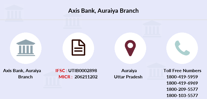 Axis-bank Auraiya branch