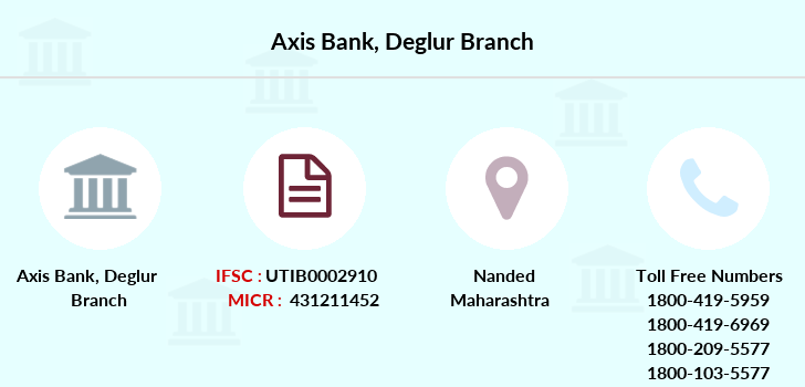 Axis-bank Deglur branch
