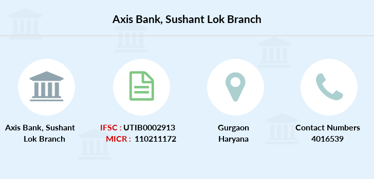 Axis-bank Sushant-lok branch