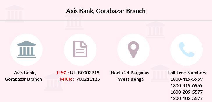 Axis-bank Gorabazar branch
