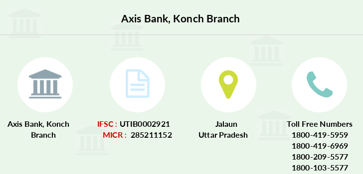 Axis-bank Konch branch