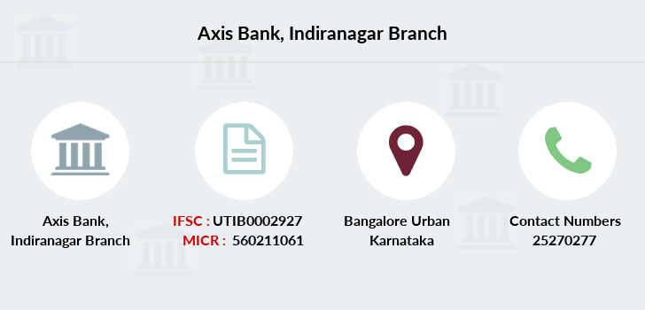 Axis-bank Indiranagar branch