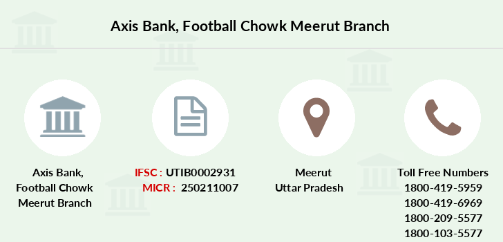 Axis-bank Football-chowk-meerut branch