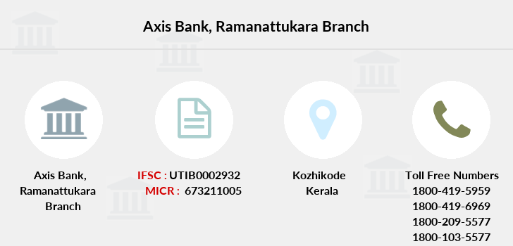 Axis-bank Ramanattukara branch