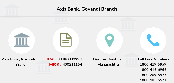 Axis-bank Govandi branch