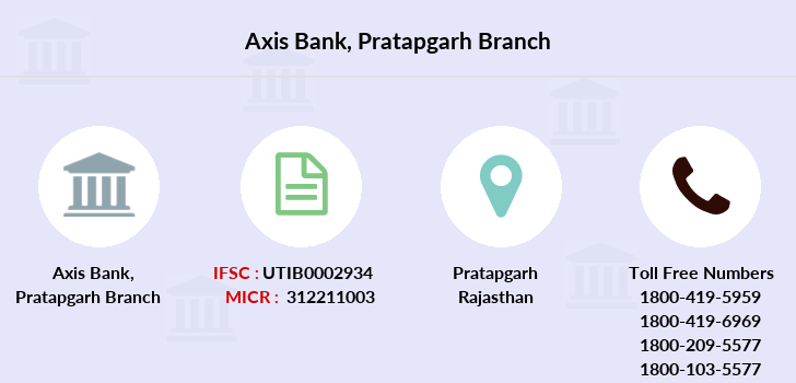 Axis-bank Pratapgarh branch