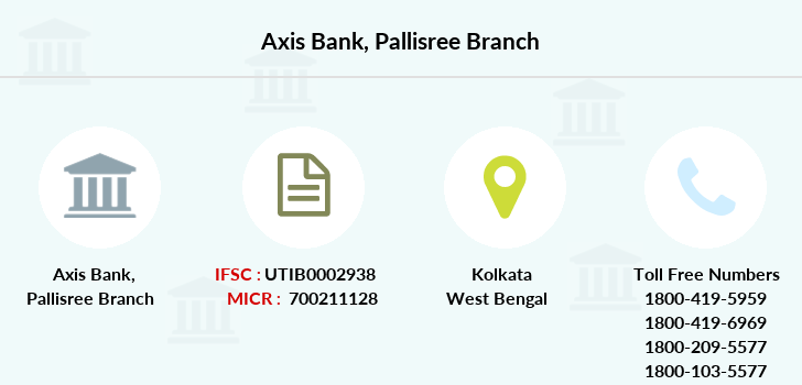 Axis-bank Pallisree branch