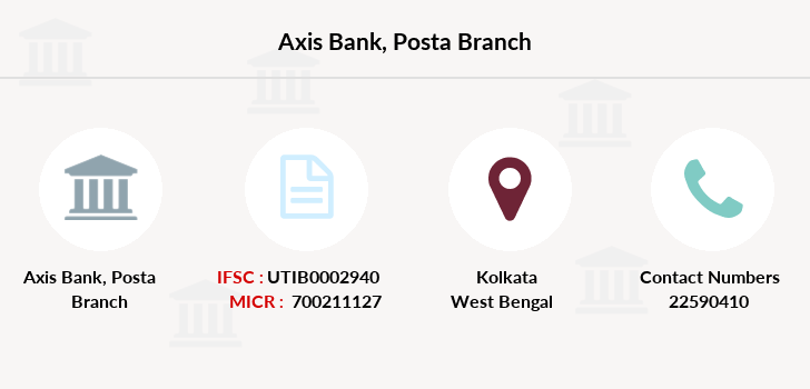 Axis-bank Posta branch