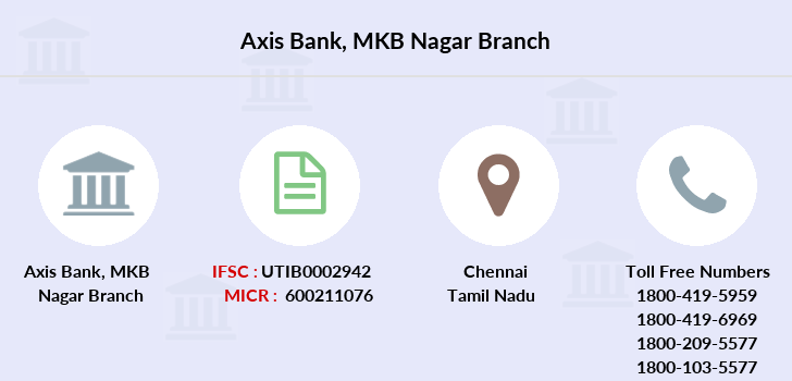 Axis-bank Mkb-nagar branch