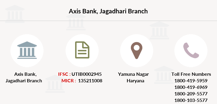 Axis-bank Jagadhari branch