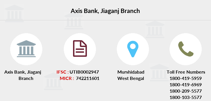 Axis-bank Jiaganj branch