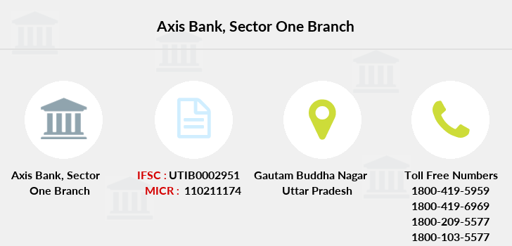 Axis-bank Sector-one branch