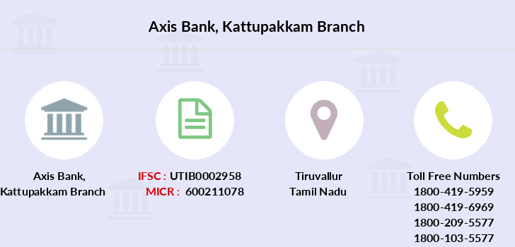 Axis-bank Kattupakkam branch