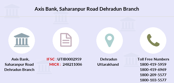 Axis-bank Saharanpur-road-dehradun branch
