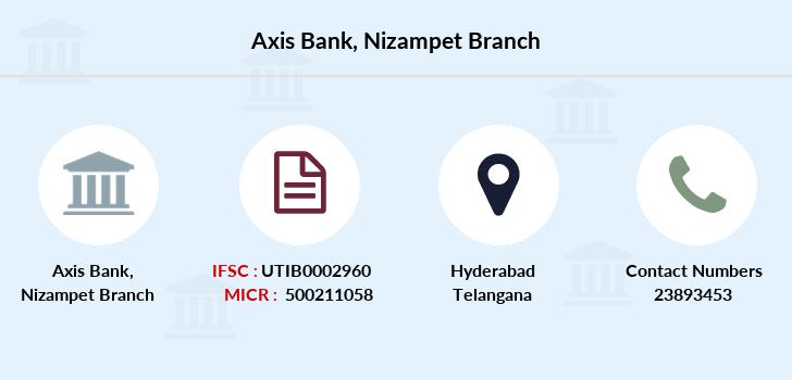 Axis-bank Nizampet branch