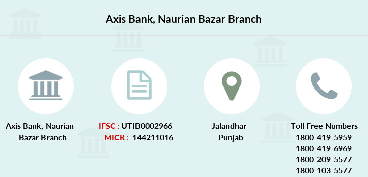 Axis-bank Naurian-bazar branch