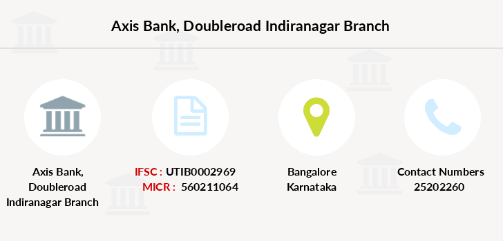 Axis-bank Doubleroad-indiranagar branch