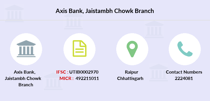 Axis-bank Jaistambh-chowk branch
