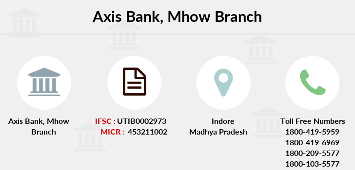 Axis-bank Mhow branch