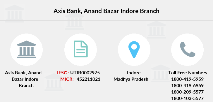Axis-bank Anand-bazar-indore branch
