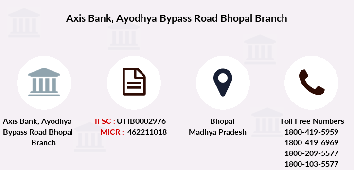 Axis-bank Ayodhya-bypass-road-bhopal branch