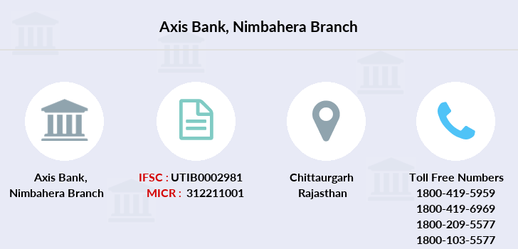 Axis-bank Nimbahera branch