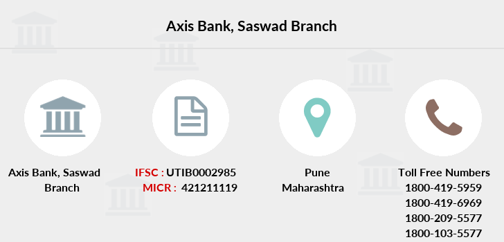 Axis-bank Saswad branch