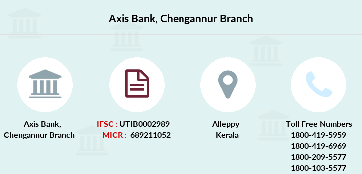 Axis-bank Chengannur branch