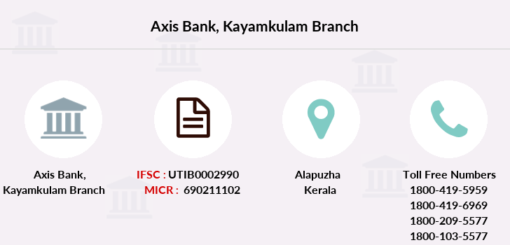 Axis-bank Kayamkulam branch