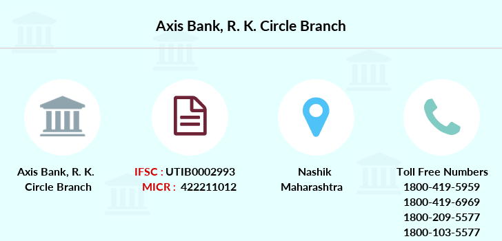 Axis-bank R-k-circle branch