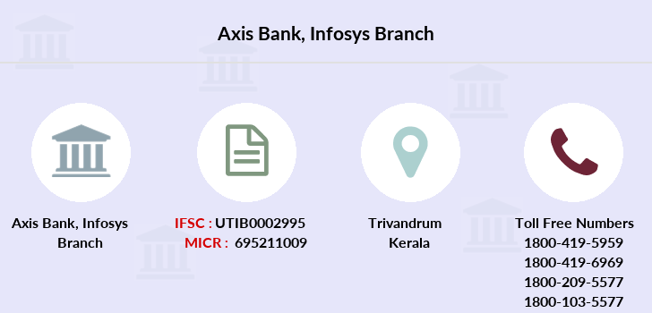 Axis-bank Infosys branch