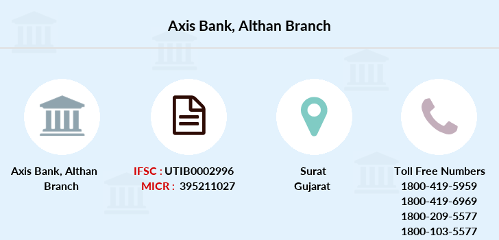 Axis-bank Althan branch