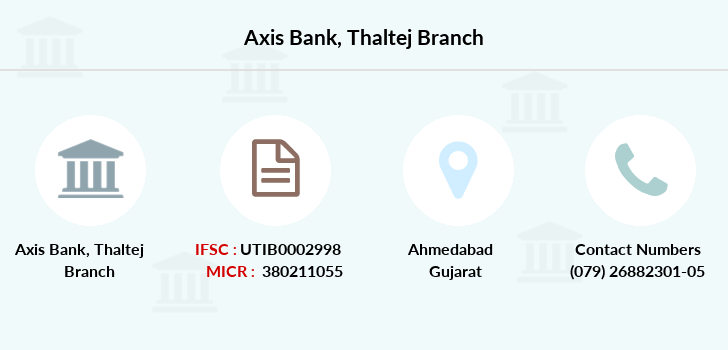 Axis-bank Thaltej branch