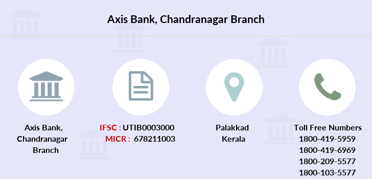 Axis-bank Chandranagar branch
