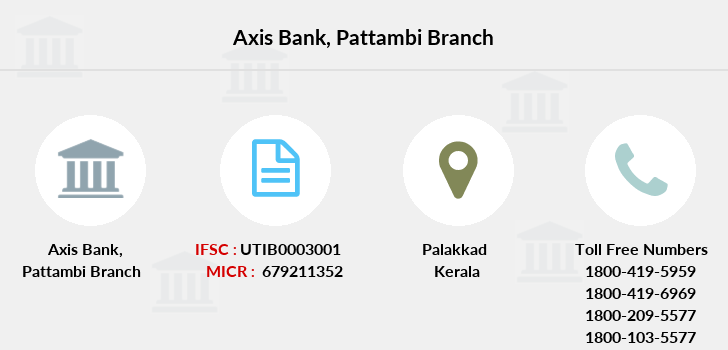 Axis-bank Pattambi branch