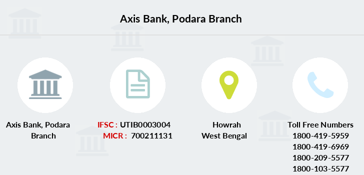 Axis-bank Podara branch