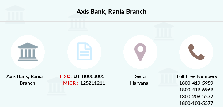 Axis-bank Rania branch