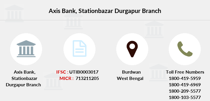 Axis-bank Stationbazar-durgapur branch