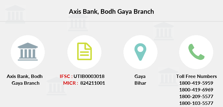 Axis-bank Bodh-gaya branch