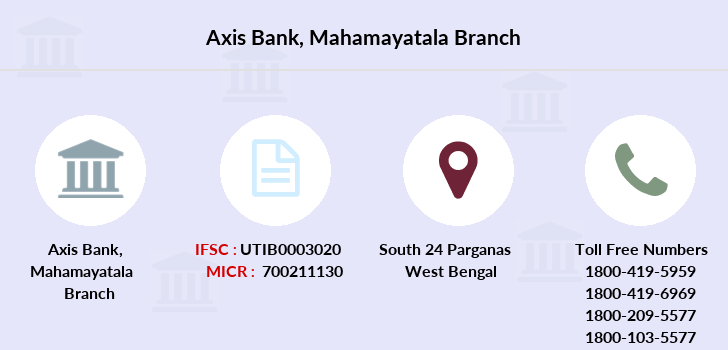 Axis-bank Mahamayatala branch