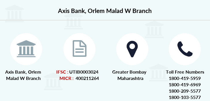 Axis-bank Orlem-malad-w branch