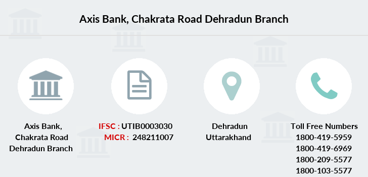 Axis-bank Chakrata-road-dehradun branch
