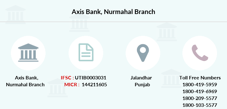 Axis-bank Nurmahal branch