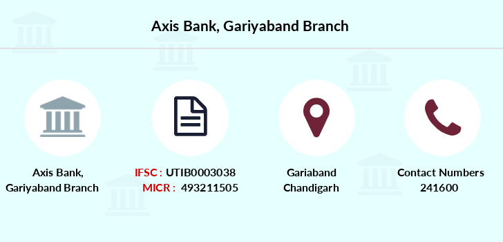 Axis-bank Gariyaband branch